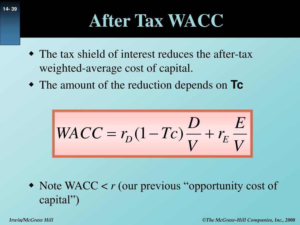 After Tax WACC
