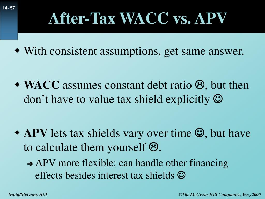 After-Tax WACC vs. APV