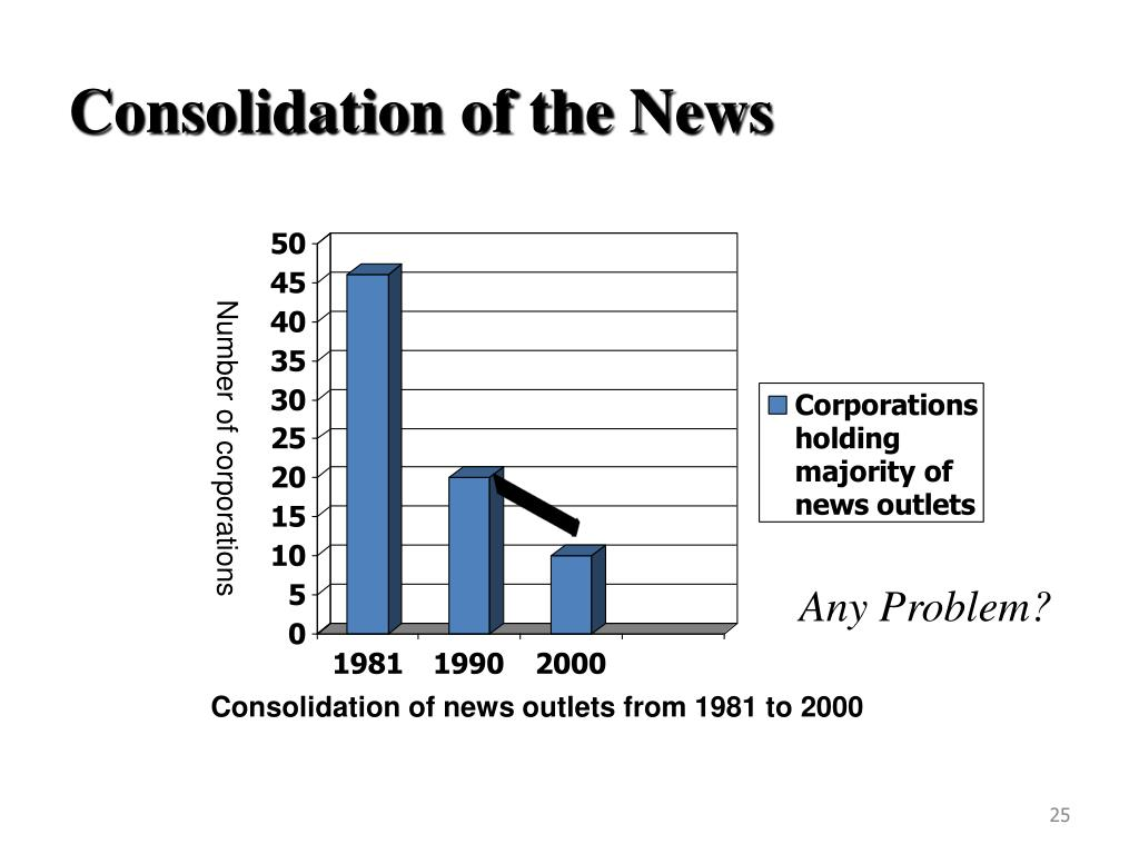 Consolidation of the News