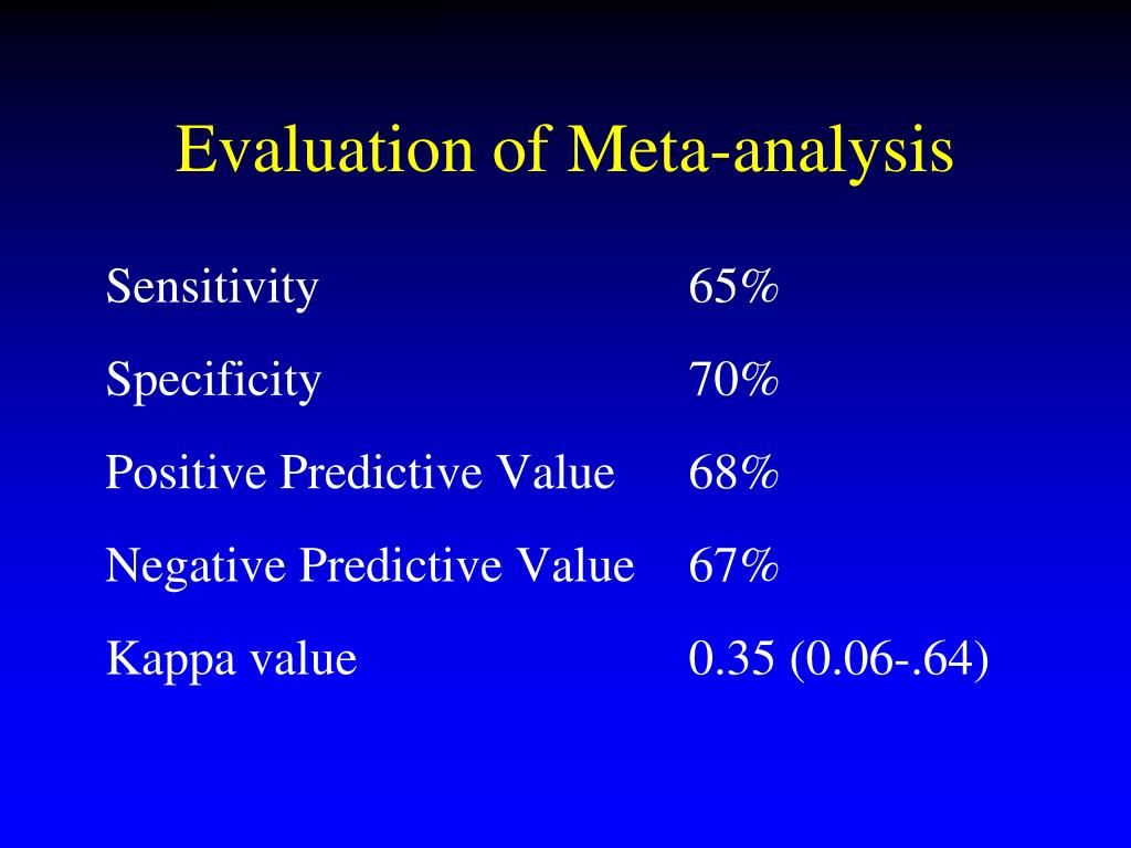 Evaluation of Meta-analysis