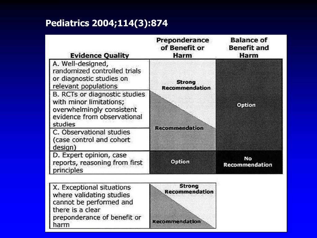 Pediatrics 2004;114(3):874