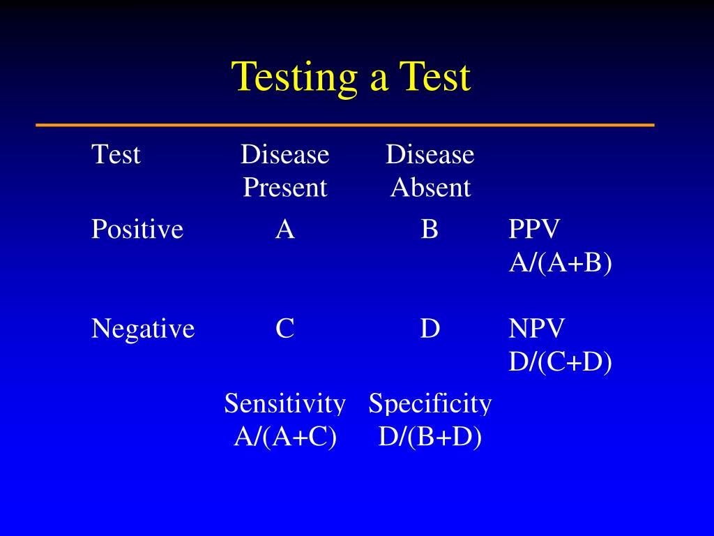 Testing a Test