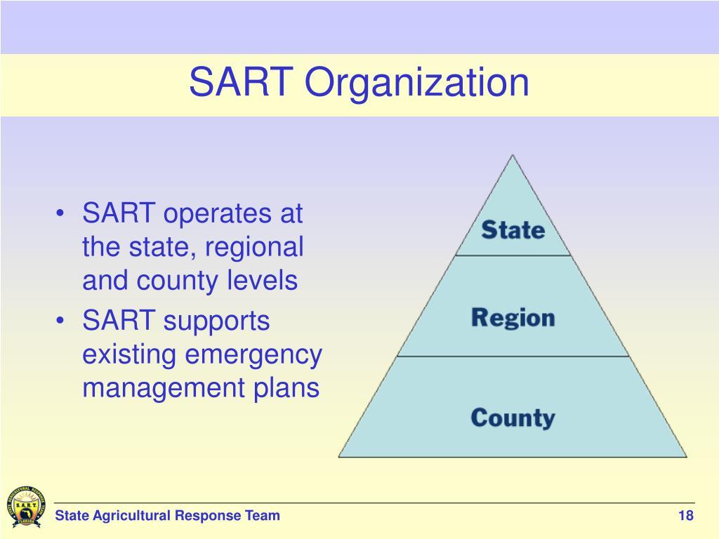 SART Organization
