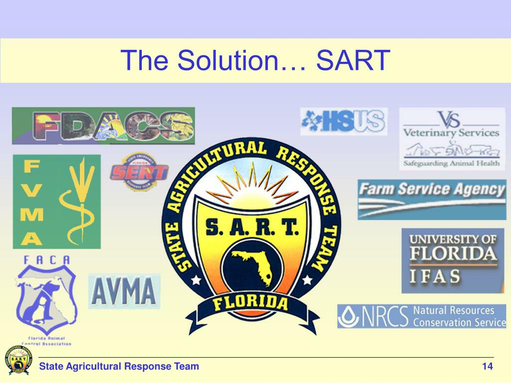 The Solution… SART