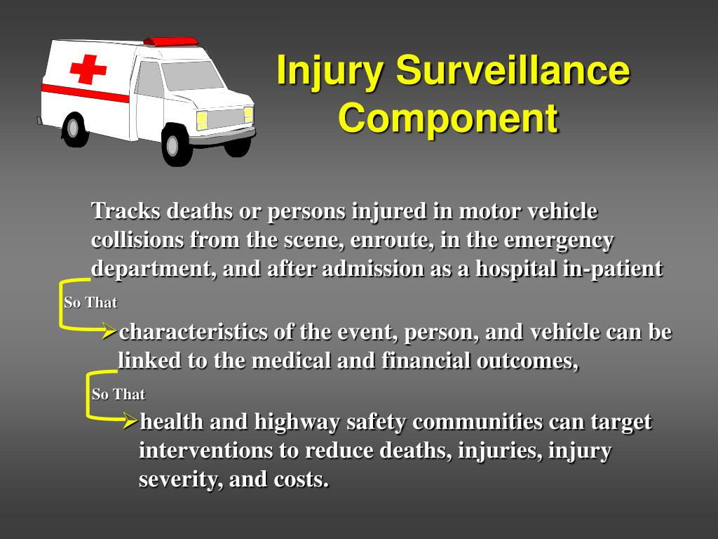 Injury Surveillance