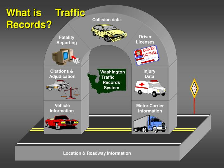 What is     Traffic  Records?