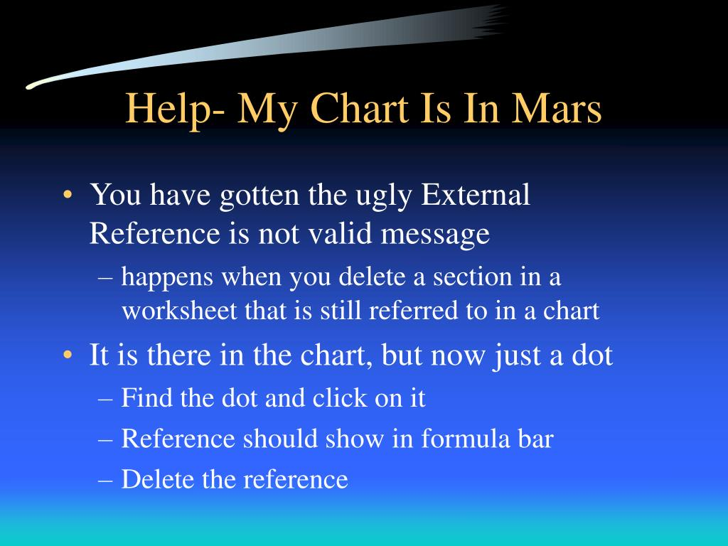 Help- My Chart Is In Mars