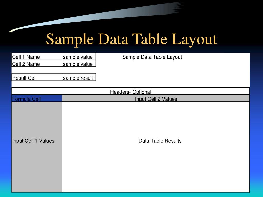 Sample Data Table Layout
