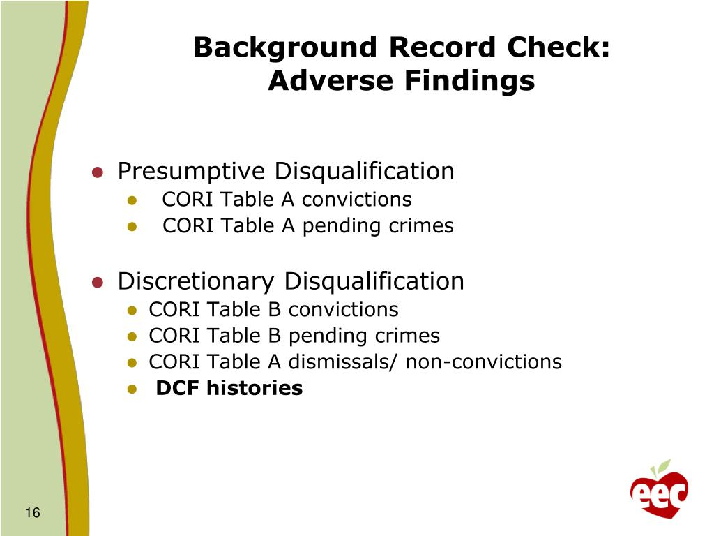 Background Record Check:
