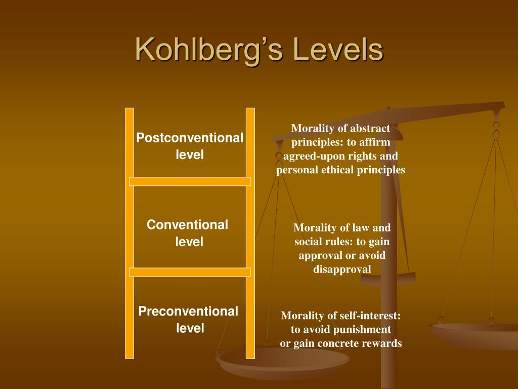 Kohlberg's Levels