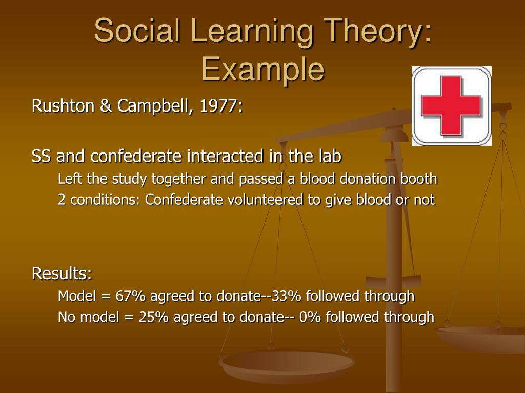Social Learning Theory: Example