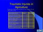 traumatic injuries in agriculture37