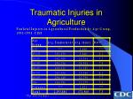 traumatic injuries in agriculture40