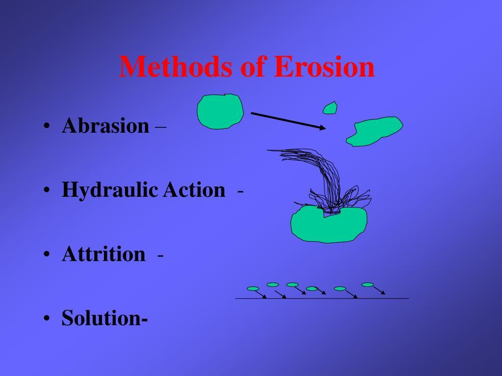 Methods of Erosion