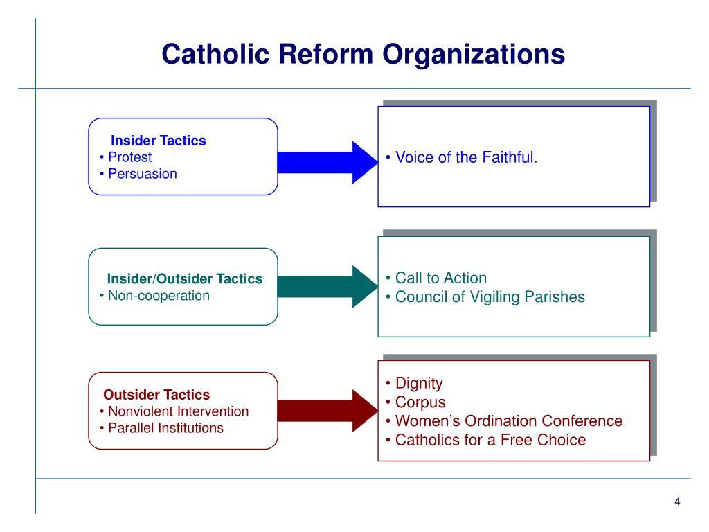 Catholic Reform Organizations