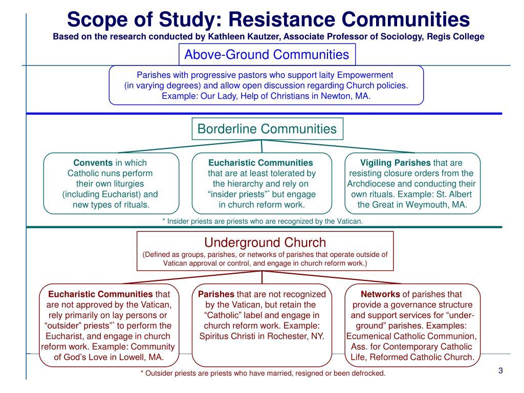 Scope of Study: Resistance Communities