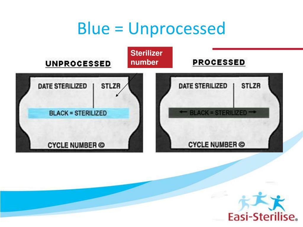 Blue = Unprocessed