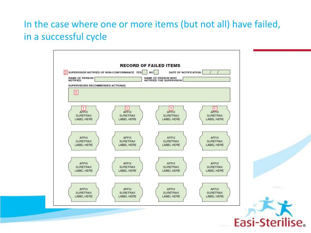In the case where one or more items (but not all) have failed, in a successful cycle