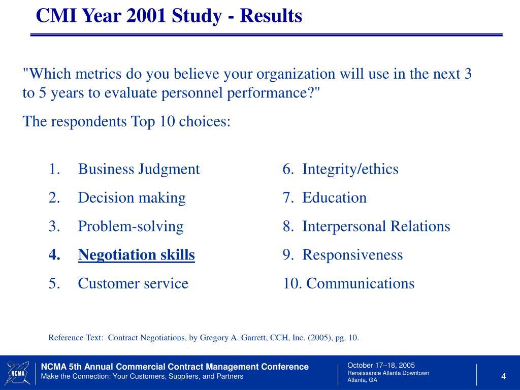 CMI Year 2001 Study - Results