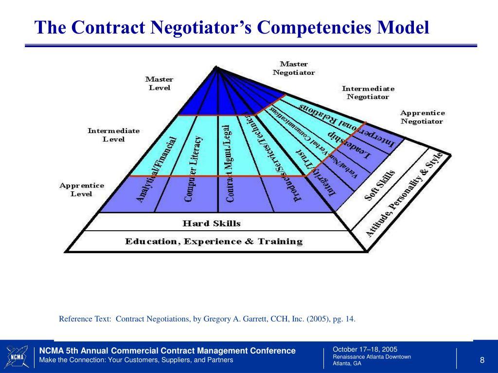 The Contract Negotiator's Competencies Model