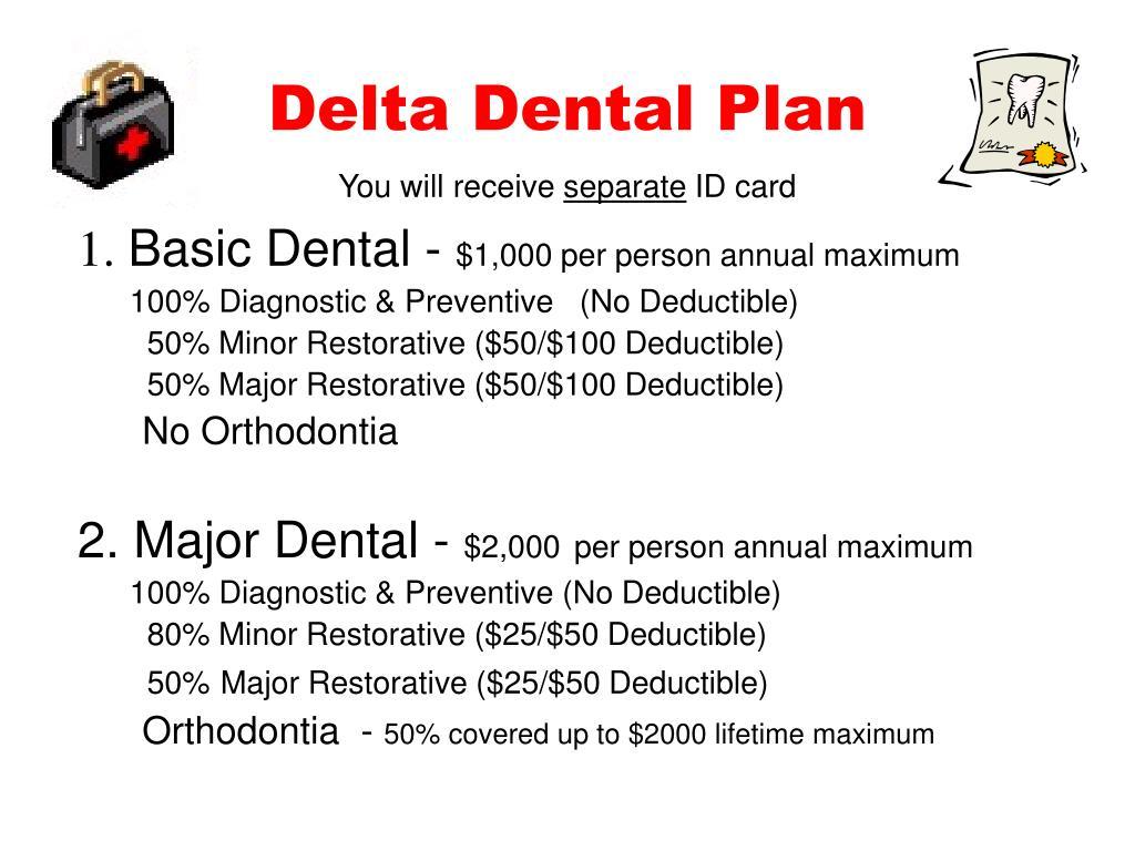 Delta Dental Plan