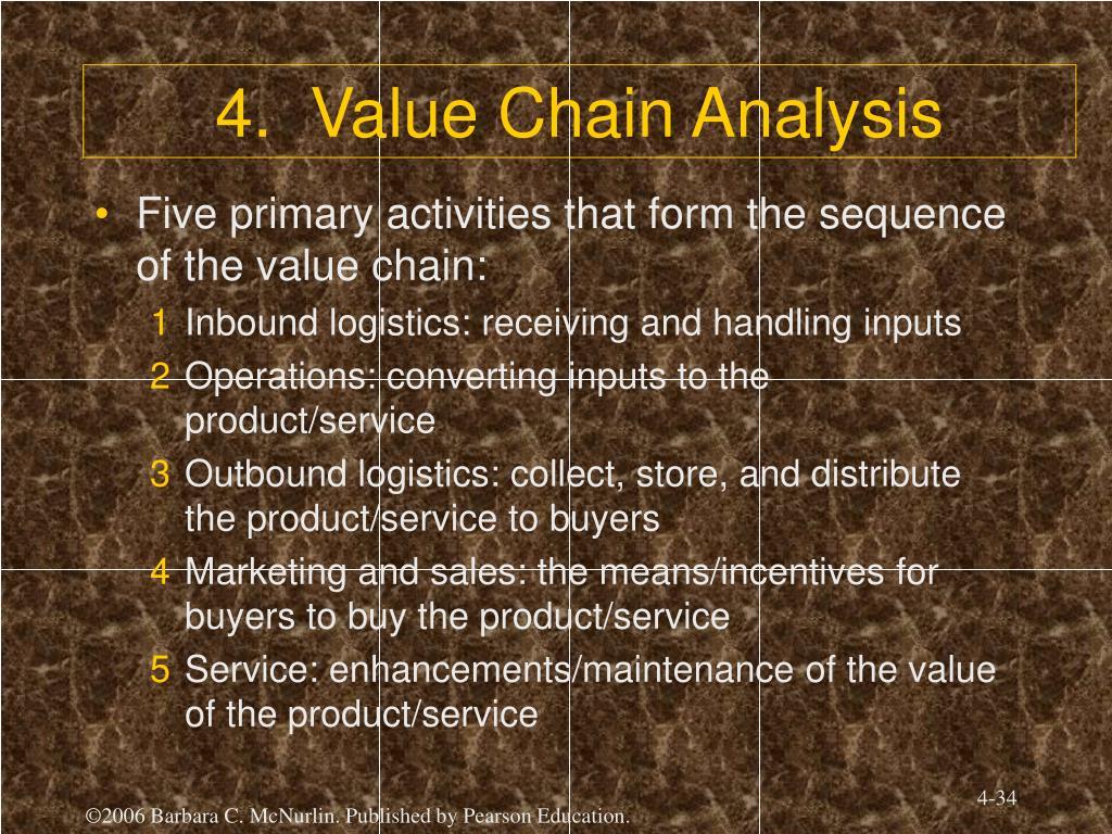 4.  Value Chain Analysis