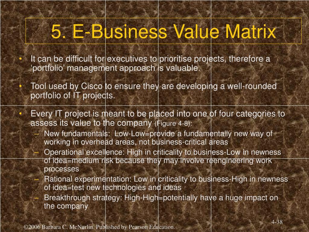 5. E-Business Value Matrix