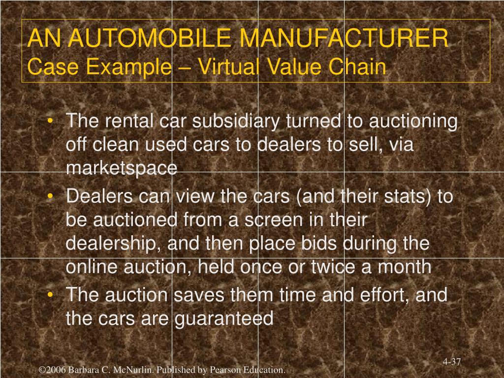 AN AUTOMOBILE MANUFACTURER