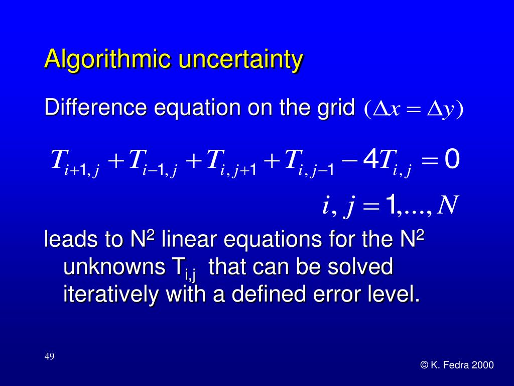 Algorithmic uncertainty