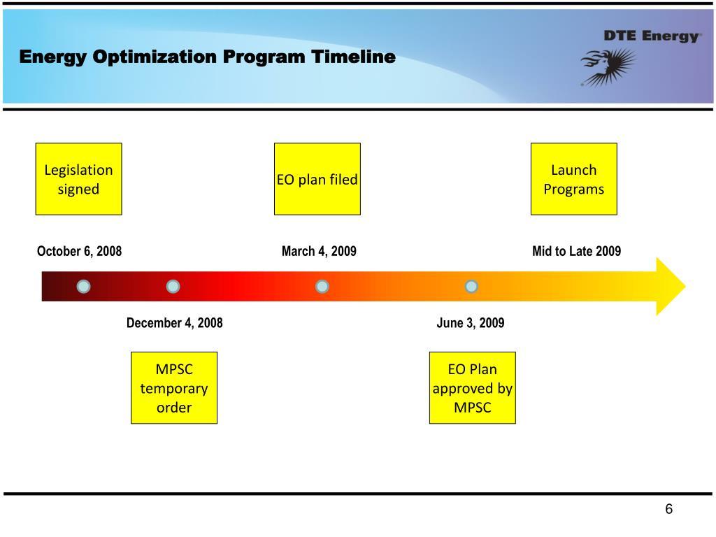 Energy Optimization Program Timeline