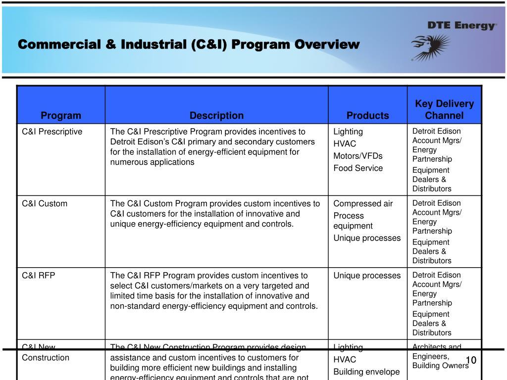 Commercial & Industrial (C&I) Program Overview