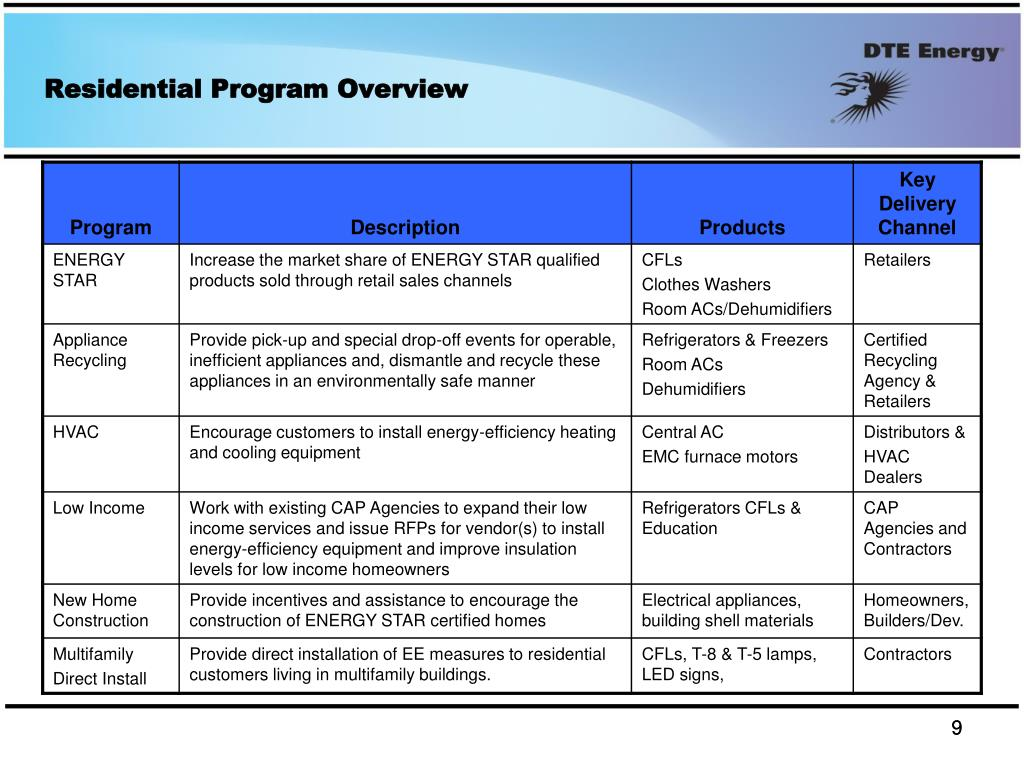 Residential Program Overview