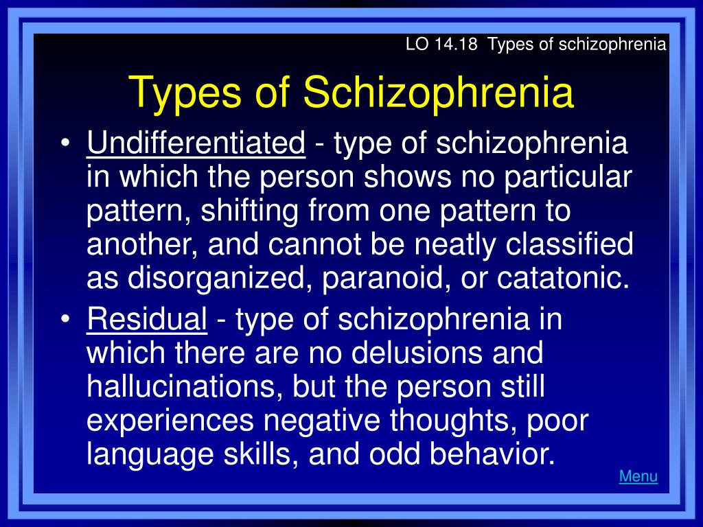 LO 14.18  Types of schizophrenia