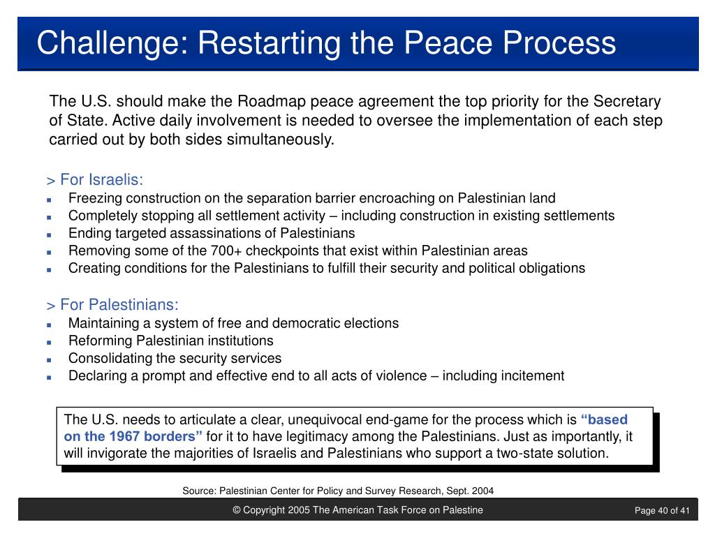 Challenge: Restarting the Peace Process