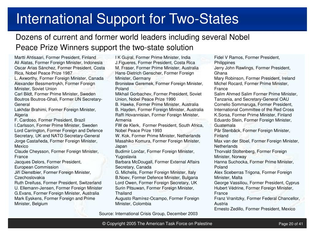 International Support for Two-States