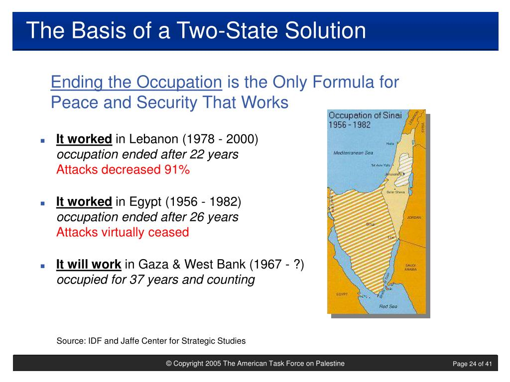 The Basis of a Two-State Solution
