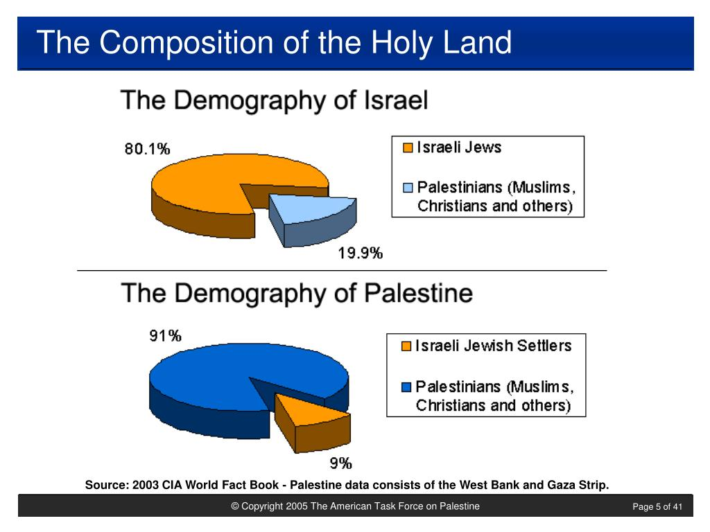 The Composition of the Holy Land
