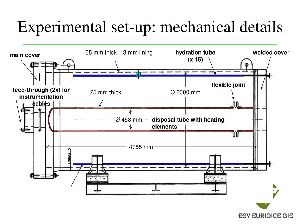 Experimental set-up: mechanical details