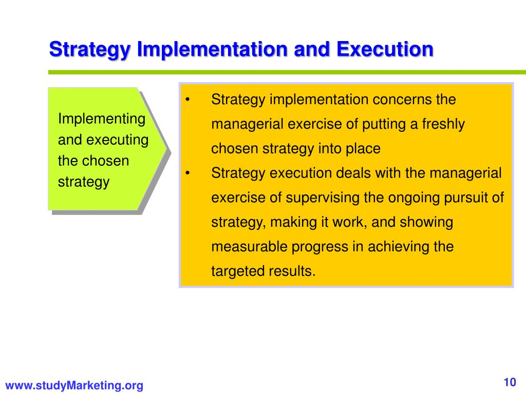 Strategy Implementation and Execution
