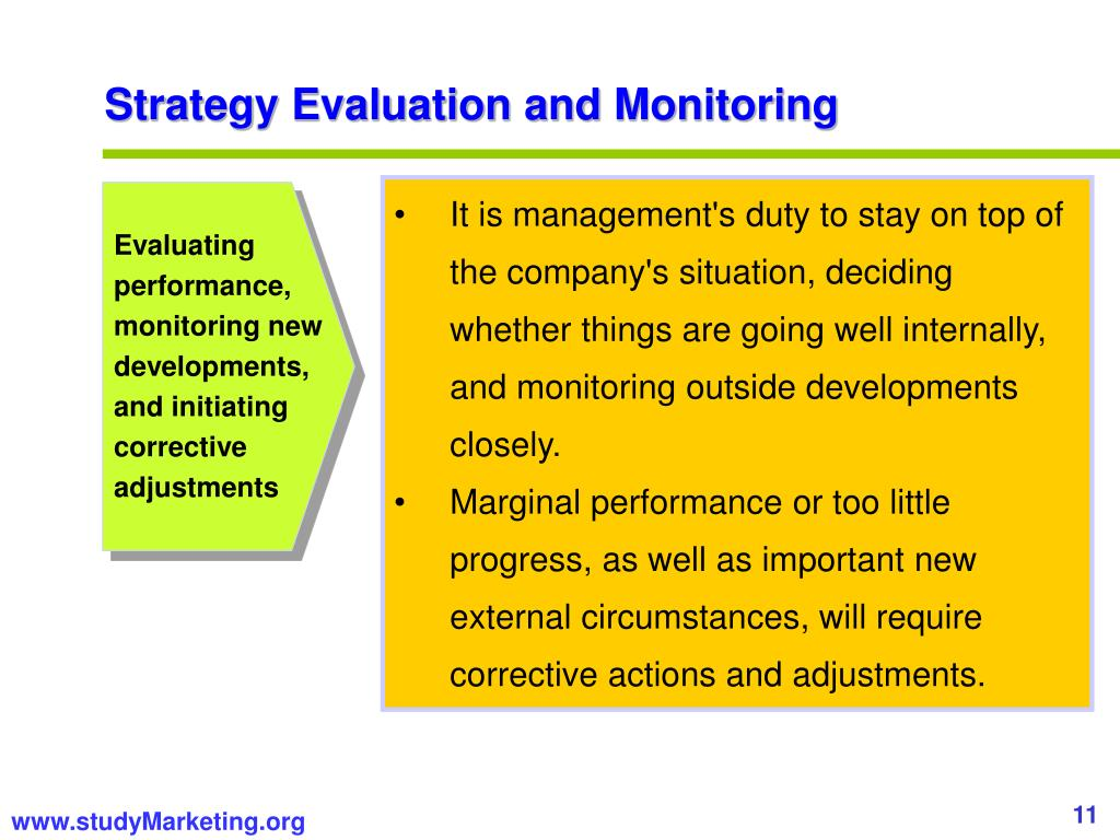 Strategy Evaluation and Monitoring