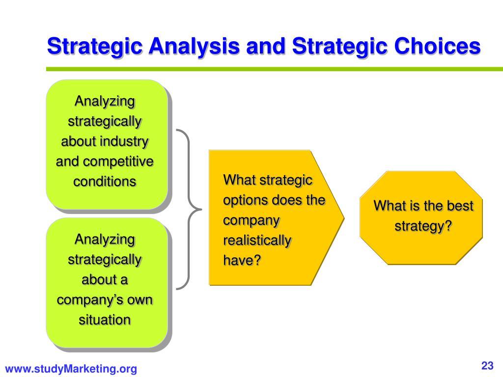 Strategic Analysis and Strategic Choices