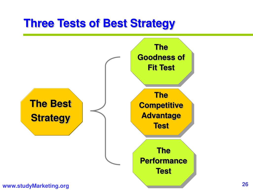 Three Tests of Best Strategy