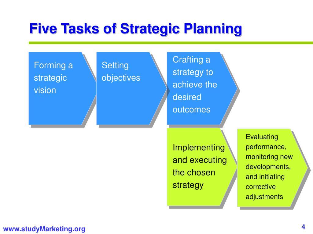 Five Tasks of Strategic Planning