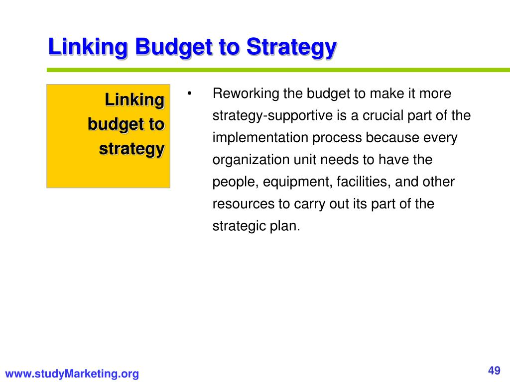 Linking Budget to Strategy