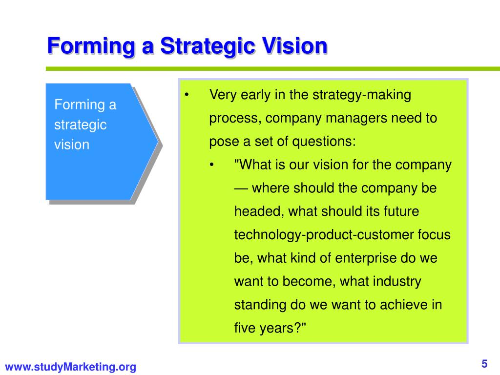 Forming a Strategic Vision