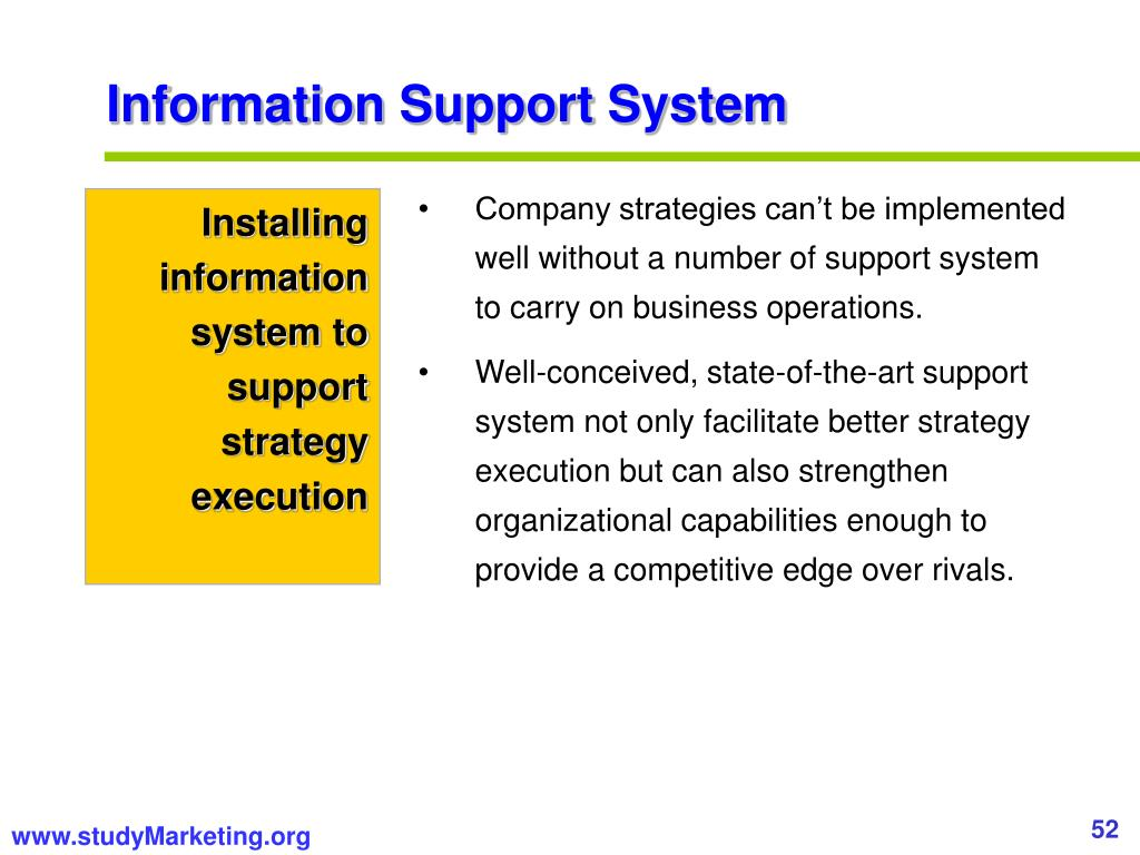 Information Support System