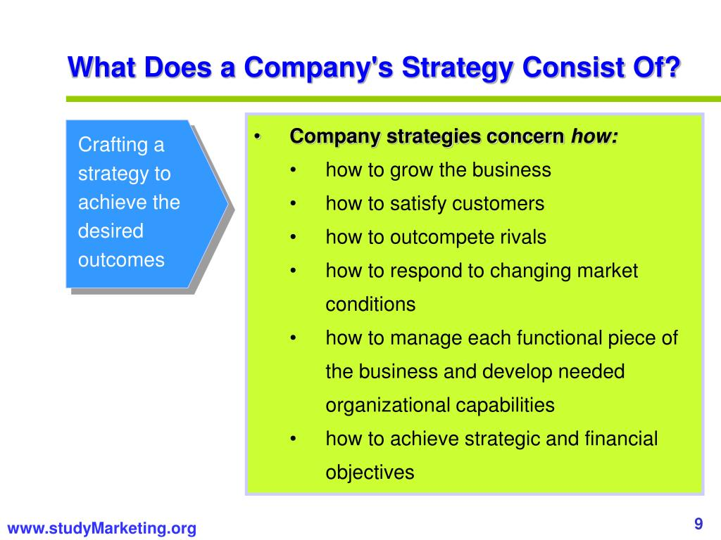 What Does a Company's Strategy Consist Of?