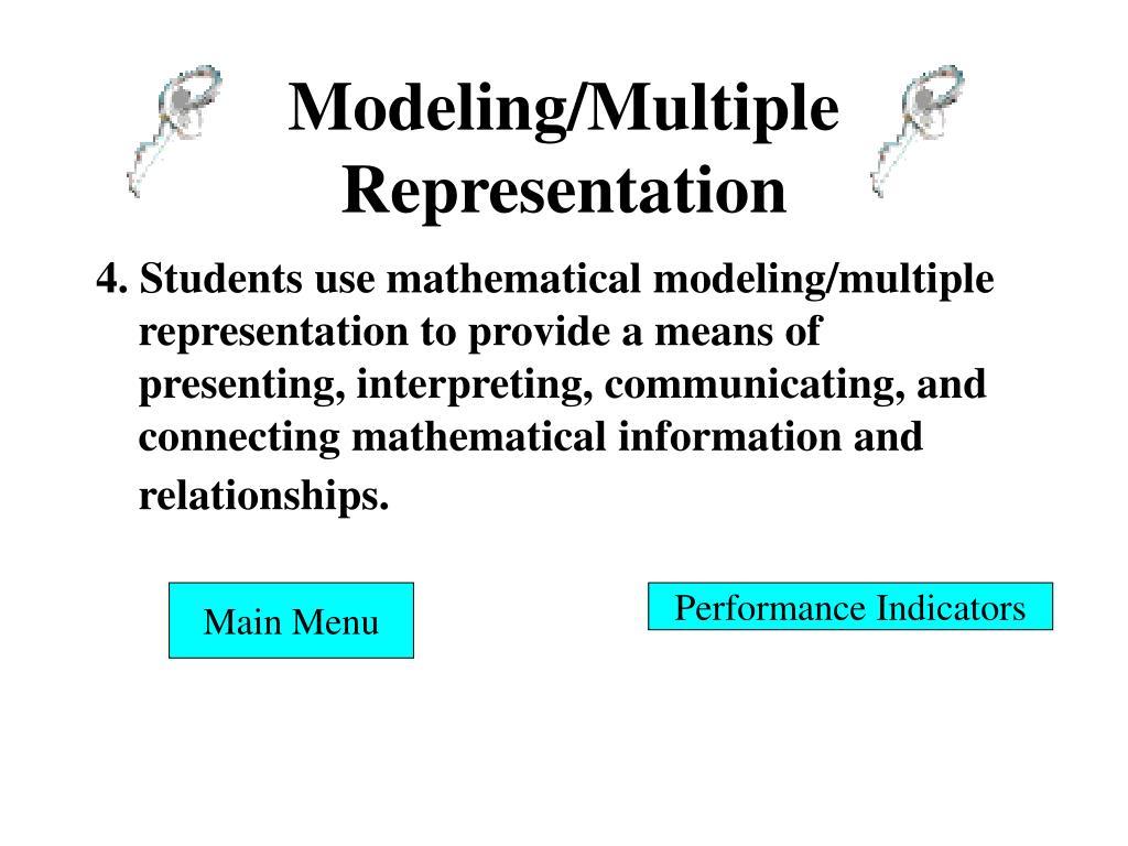 Modeling/Multiple Representation