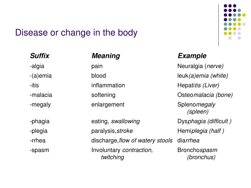 Disease or change in the body