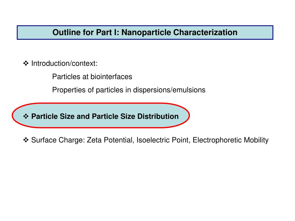 Outline for Part I: Nanoparticle Characterization